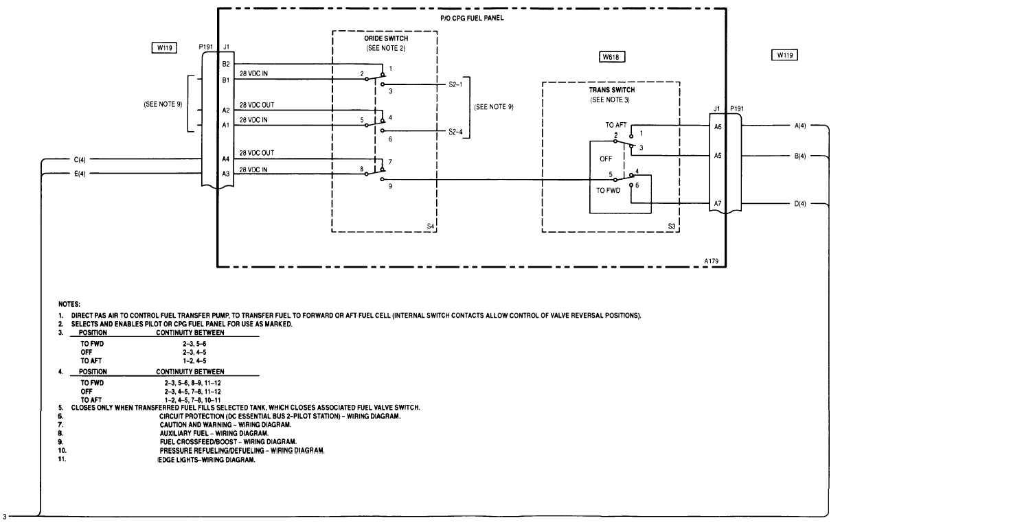 13 3 fuel quantity indication transfer wiring diagram. Black Bedroom Furniture Sets. Home Design Ideas