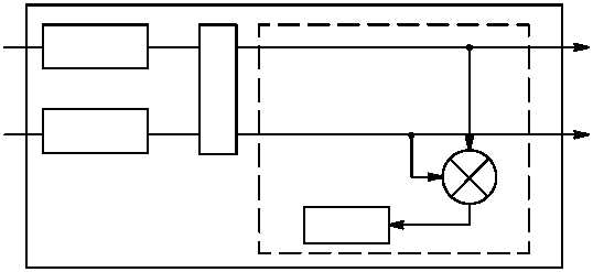 figure 1132  position lvdt monitor functional block diagram